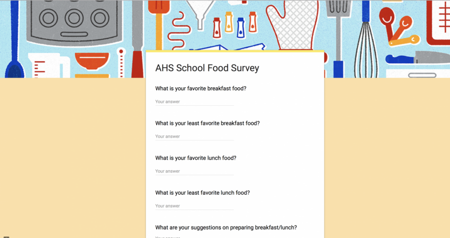 AHS Lunch Polls